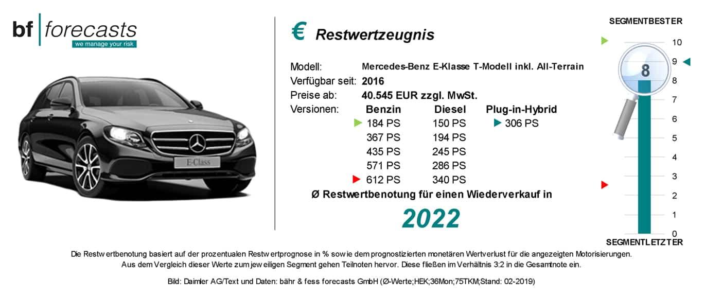 Restwertzeugnis Mercedes E-Klasse