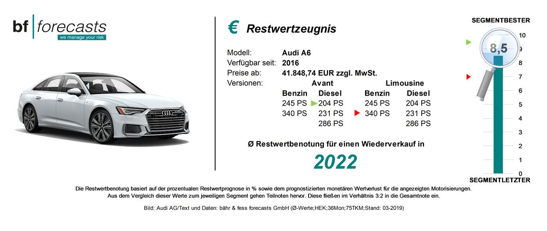 Restwertzeugnis Audi A6