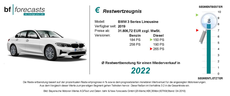 Restwertzeugnis BMW 3er