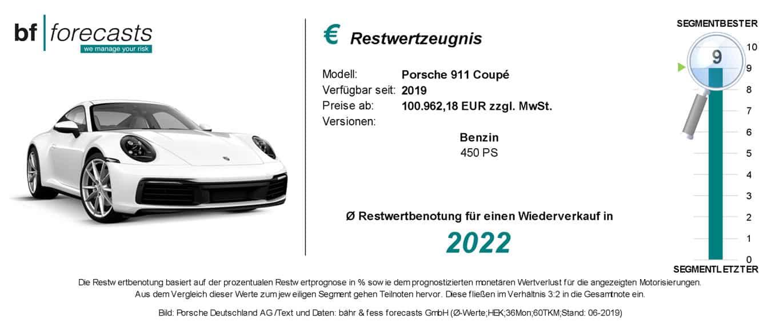 Restwertzeugnis Porsche 911