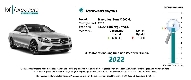 Restwertzeugnis Mercedes C-Klasse
