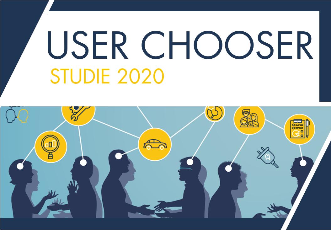 Dataforce User Chooser Studie 2020 Titelbild