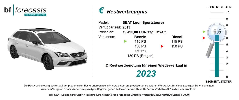 Restwertzeugnis SEAT Leon