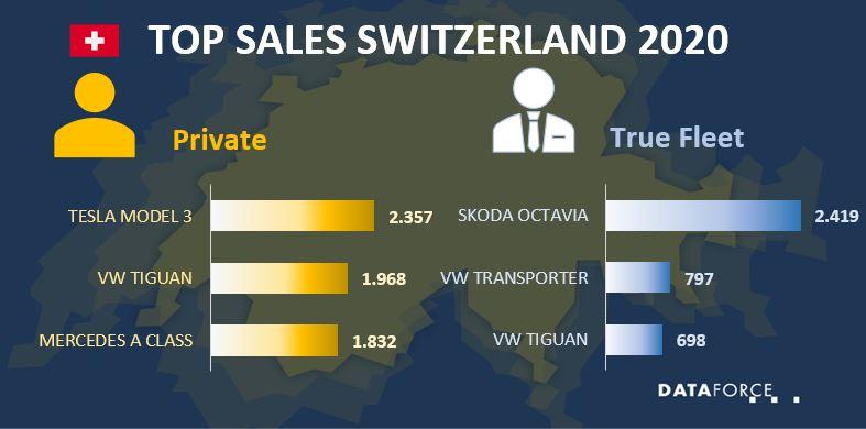 Daily News Switzerland