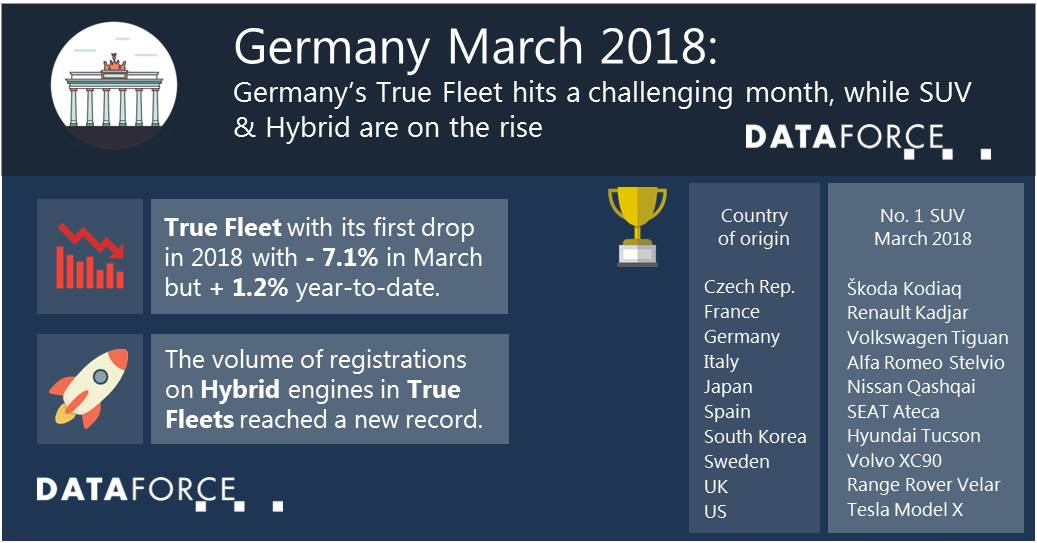 Infographic Germany