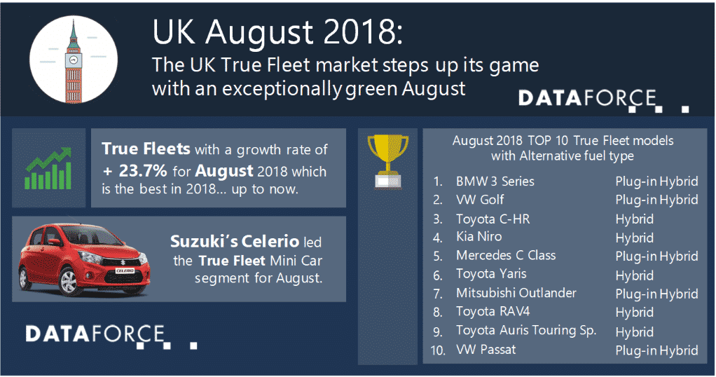 Infographic UK