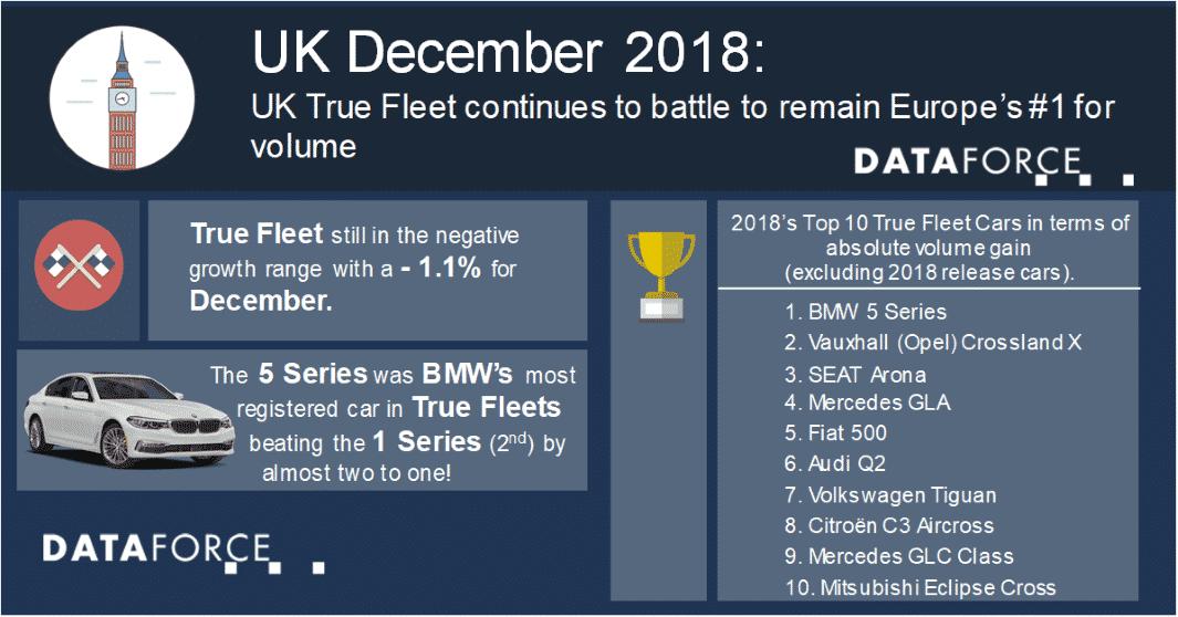 Infographic Dataforce UK True Fleet December 2018