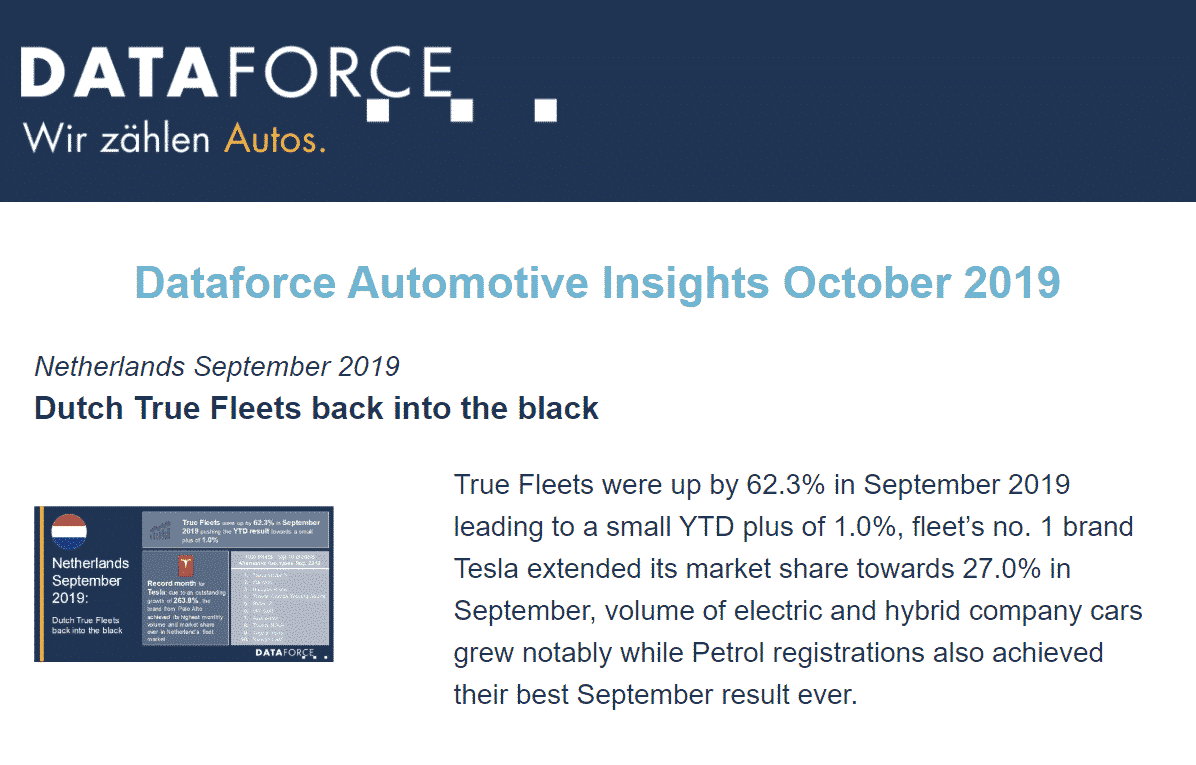 Preview Automotive Insights