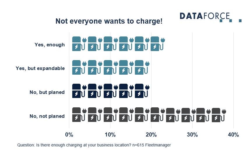 Infographic Powertrain