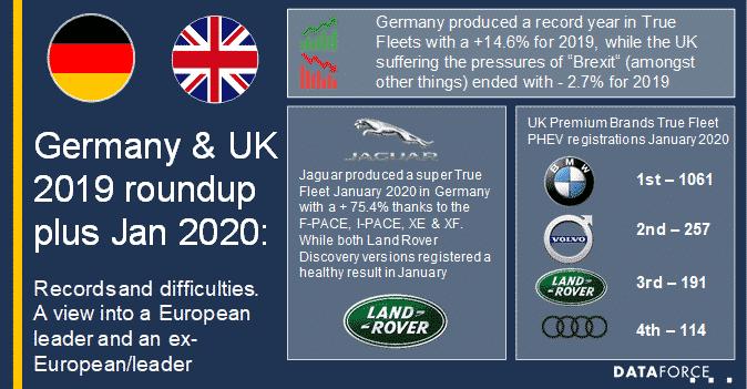 Infographic Germany & UK