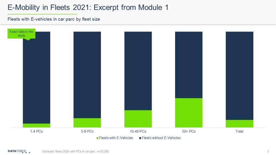 e-mobility 2021 teaser (3)