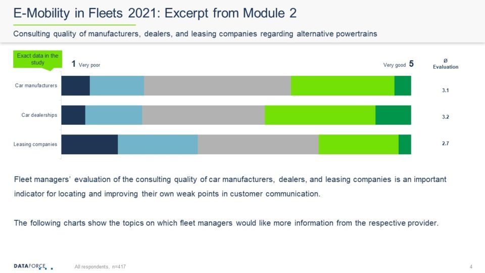 e-mobility 2021 teaser (4)