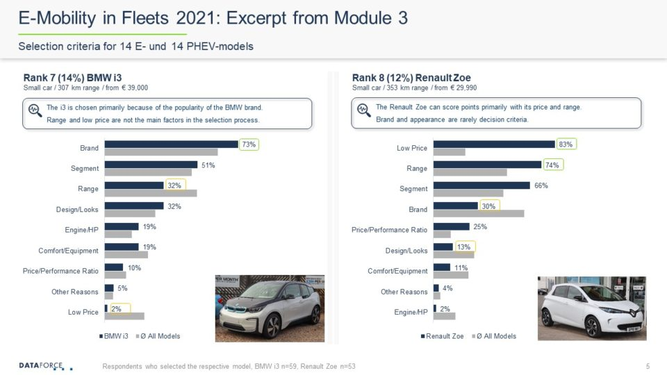 e-mobility 2021 teaser (5)