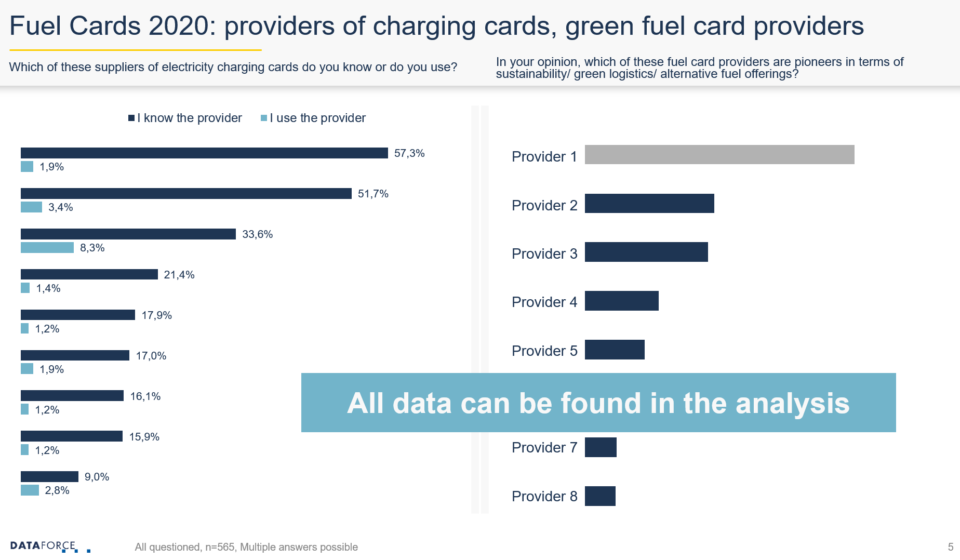 fuelcards2020-5