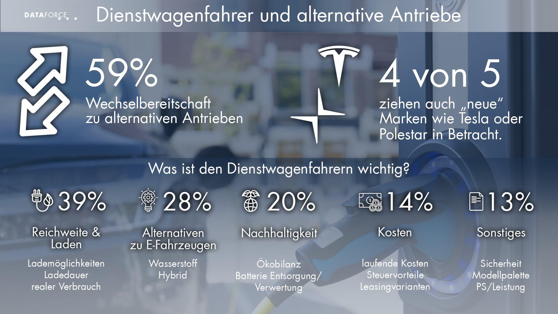Infografik Dienstwagenfahrer