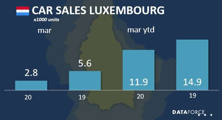 Car Sales Luxembourg
