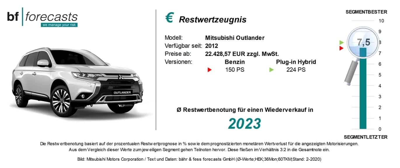 Restwertzeugnis Mitsubishi Outlander