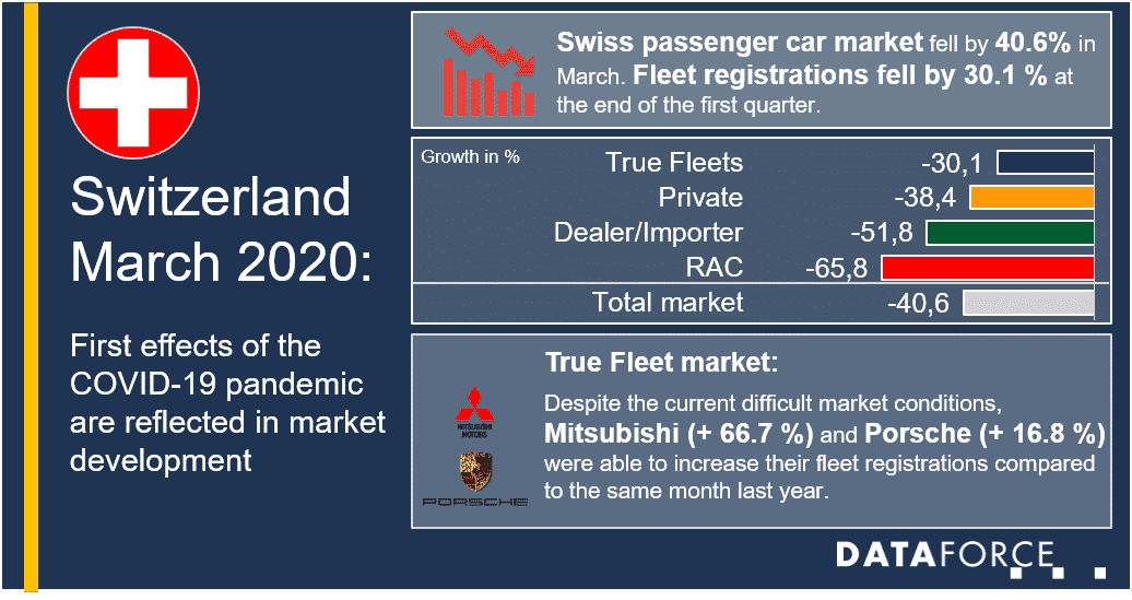 Infographic Switzerland