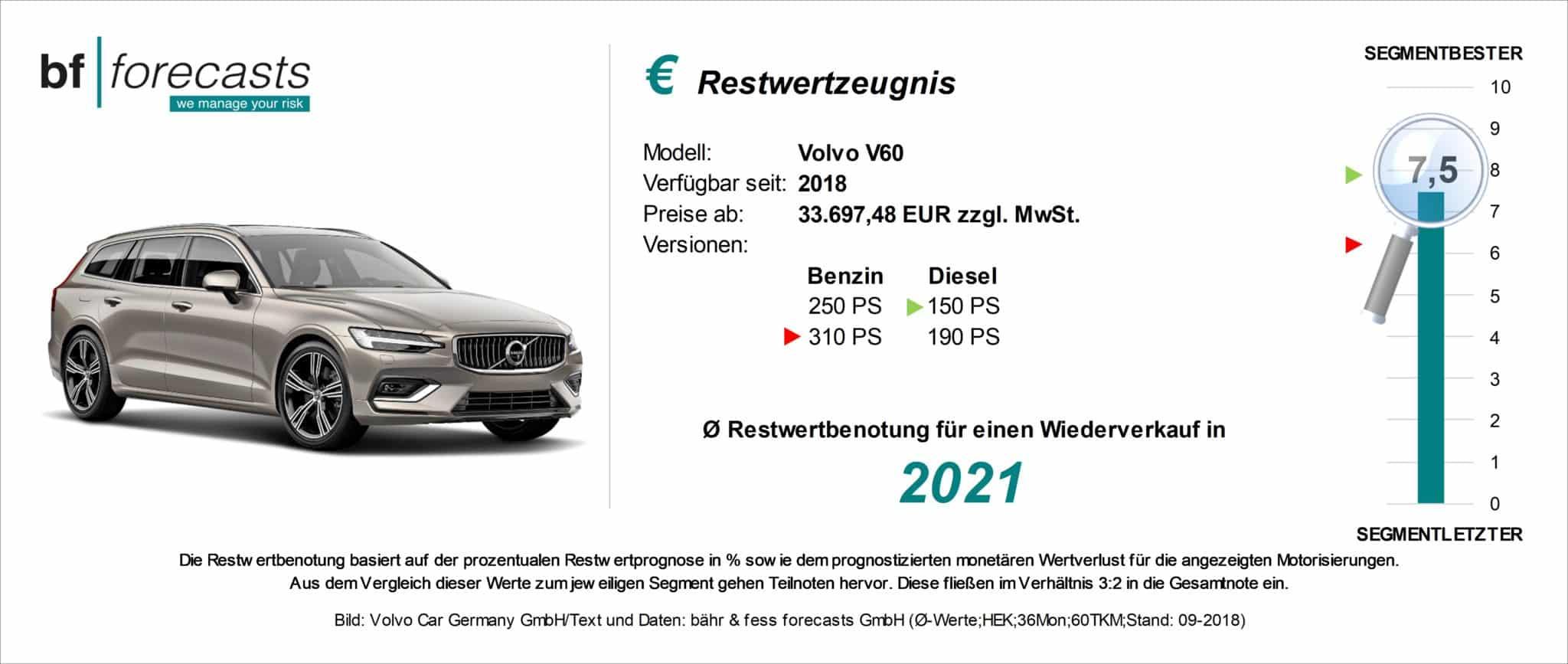 Restwertzeugnis Volvo V60