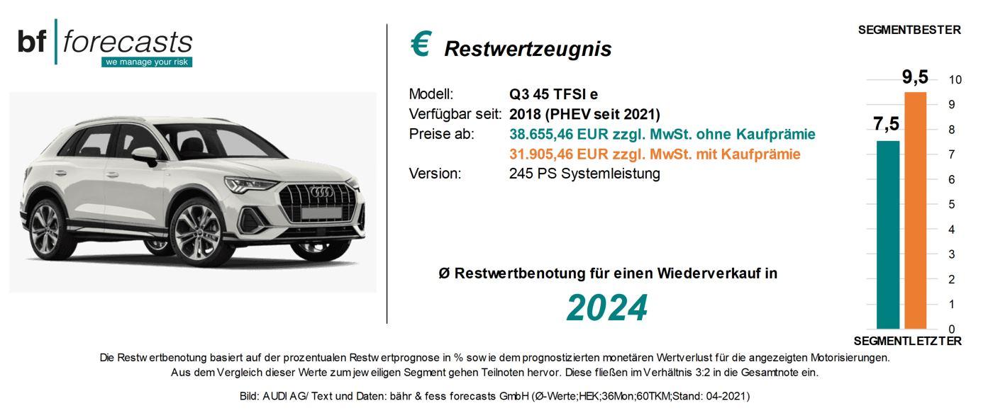 Restwertzeugnis Audi Q3 PHEV