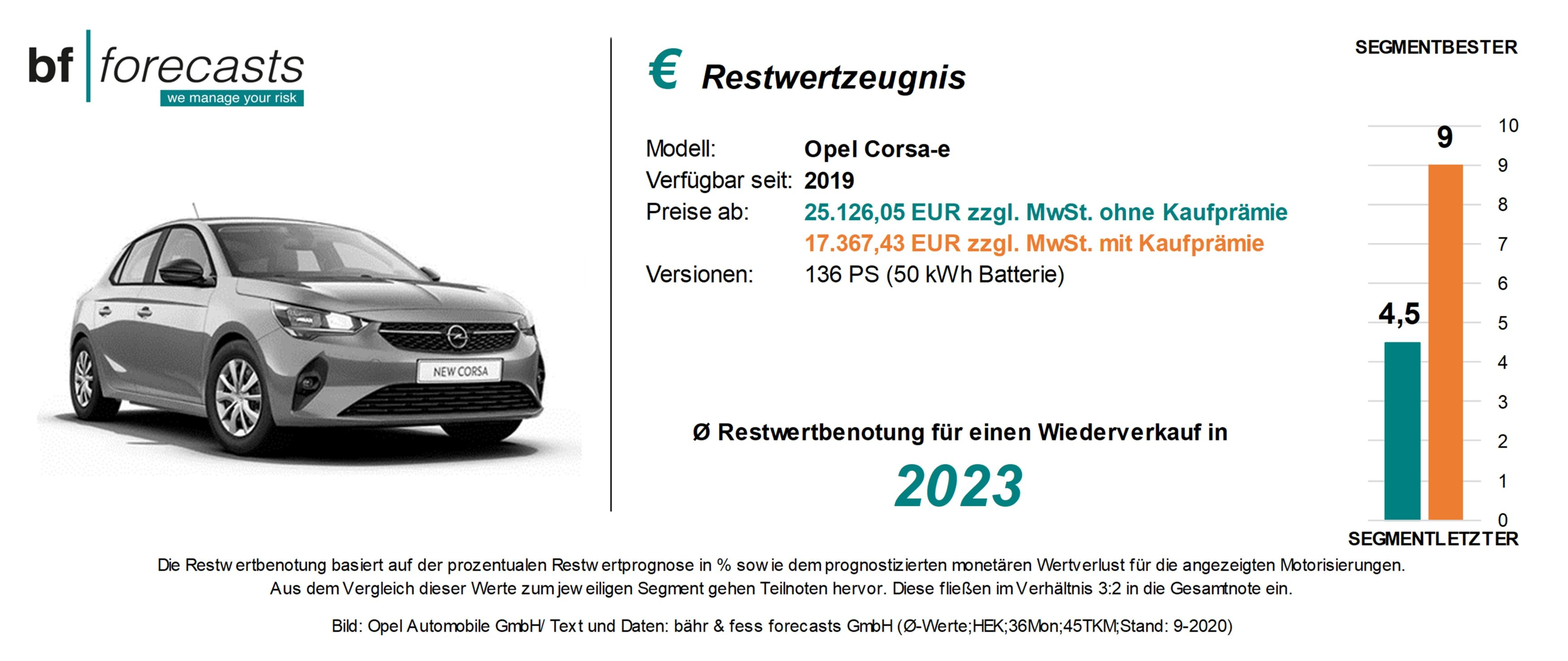 Restwertzeugnis Opel Corsa-e