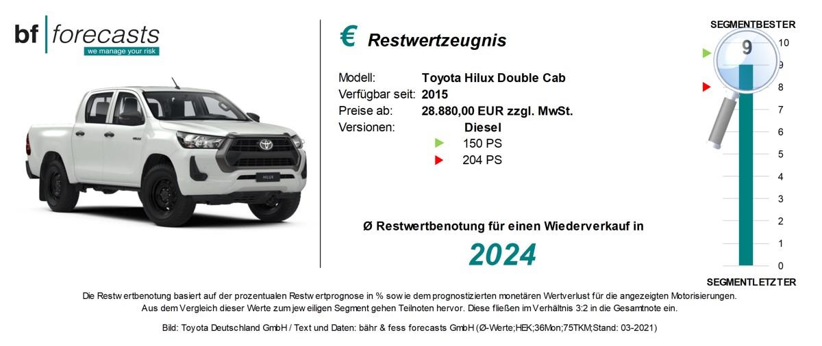 Restwertzeugnis Toyota Hilux