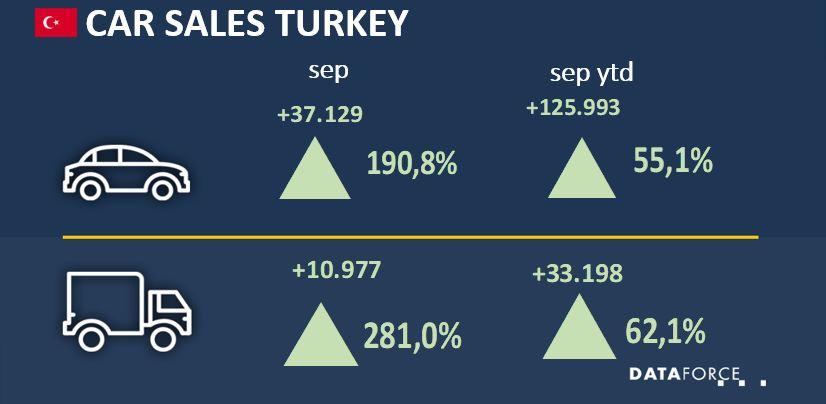 Daily News Turkey