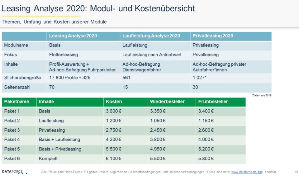 teaser leasing analyse 2020 (10)