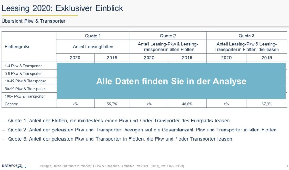 teaser leasing analyse 2020 (3)