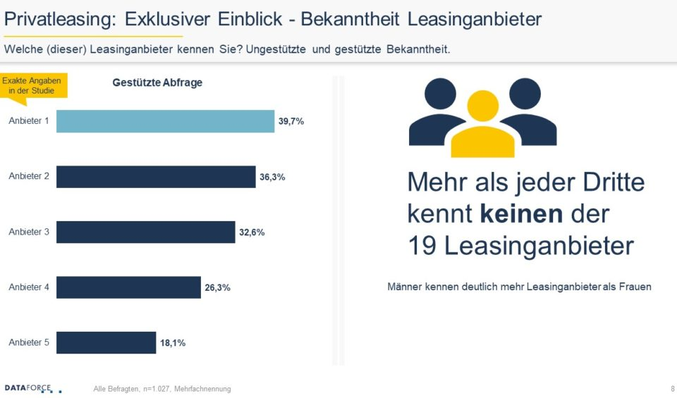 teaser leasing analyse 2020 (8)