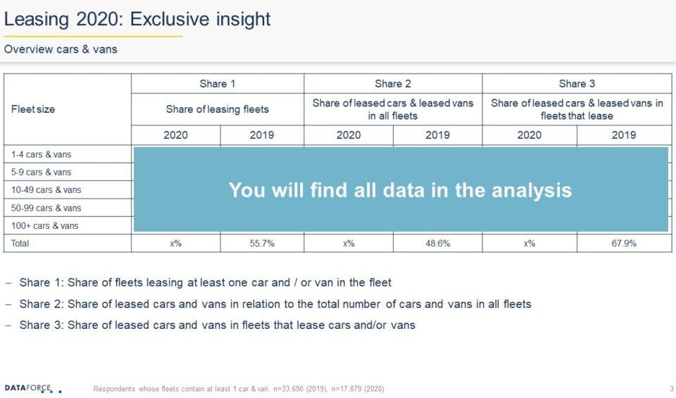 teaser leasing analysis 2020 (3)
