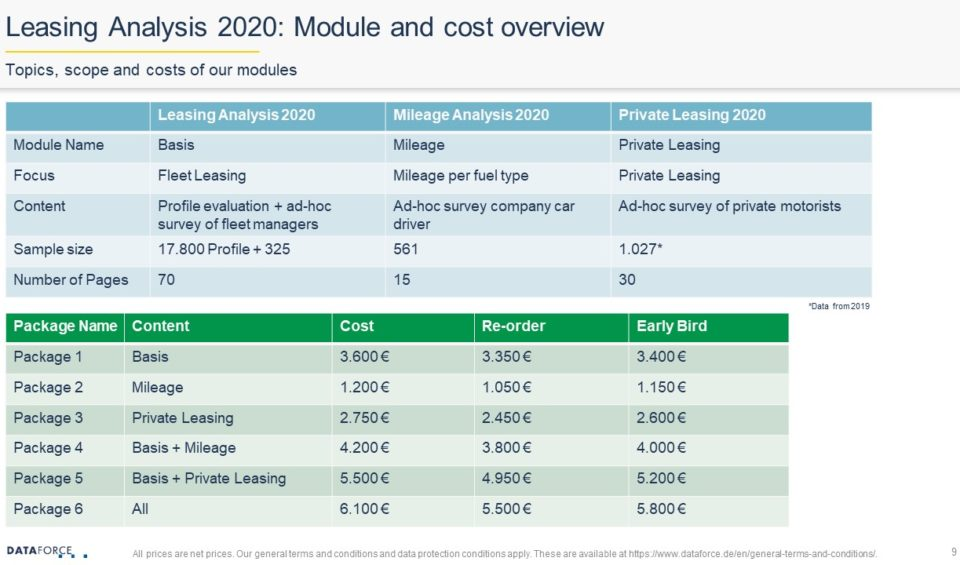 teaser leasing analysis 2020 (9)
