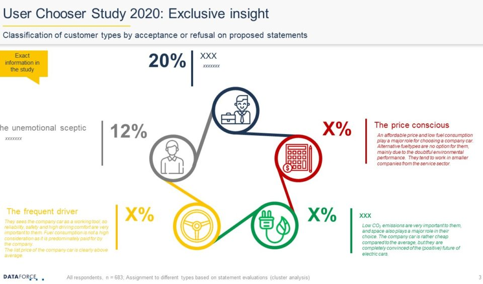 teaser user chooser study 2020 (3)