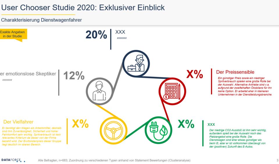 user-chooser-dienstwagenfahrer-studie-2020-2-1