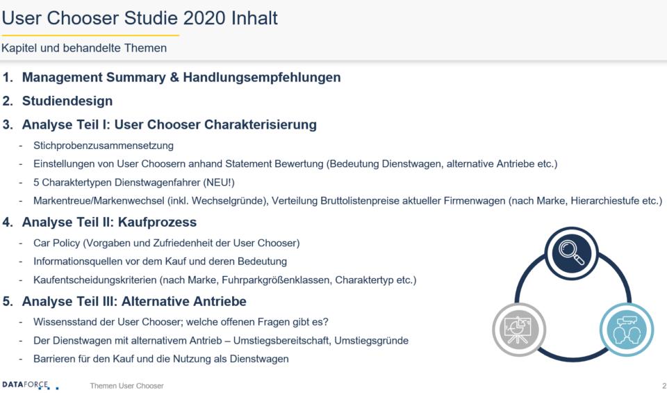 user-chooser-dienstwagenfahrer-studie-2020-2