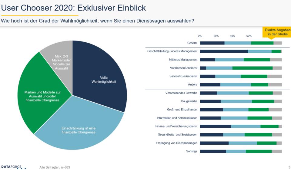 user-chooser-dienstwagenfahrer-studie-2020-3