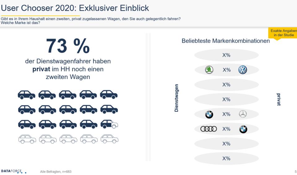 user-chooser-dienstwagenfahrer-studie-2020-5