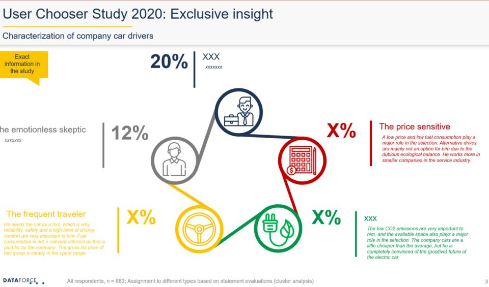 user-chooser-study-2020-3