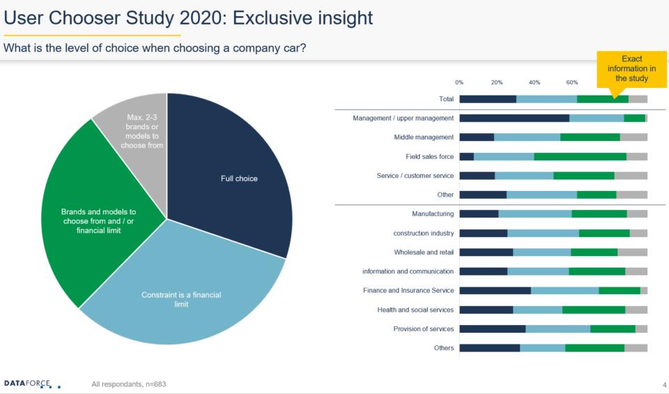user-chooser-study-2020-4