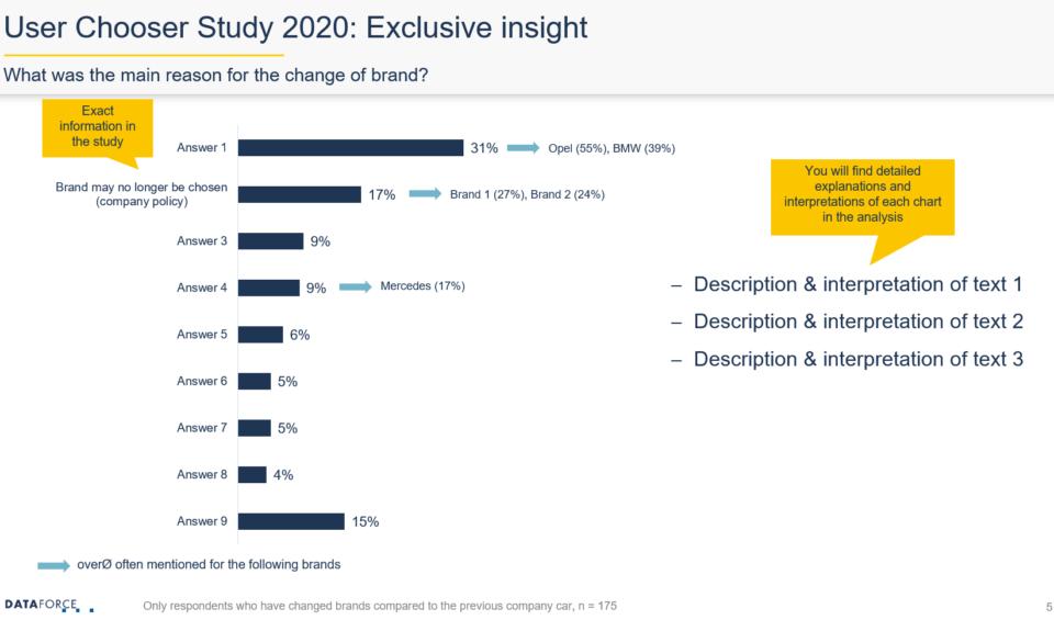 user-chooser-study-2020-5
