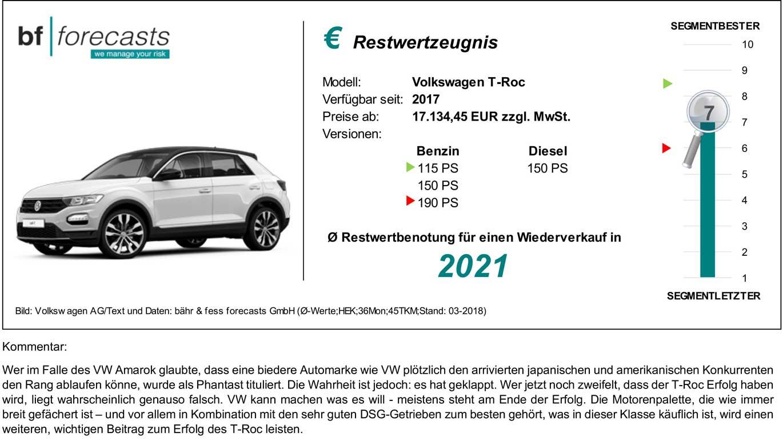 Restwertzeugnis VW T-Roc